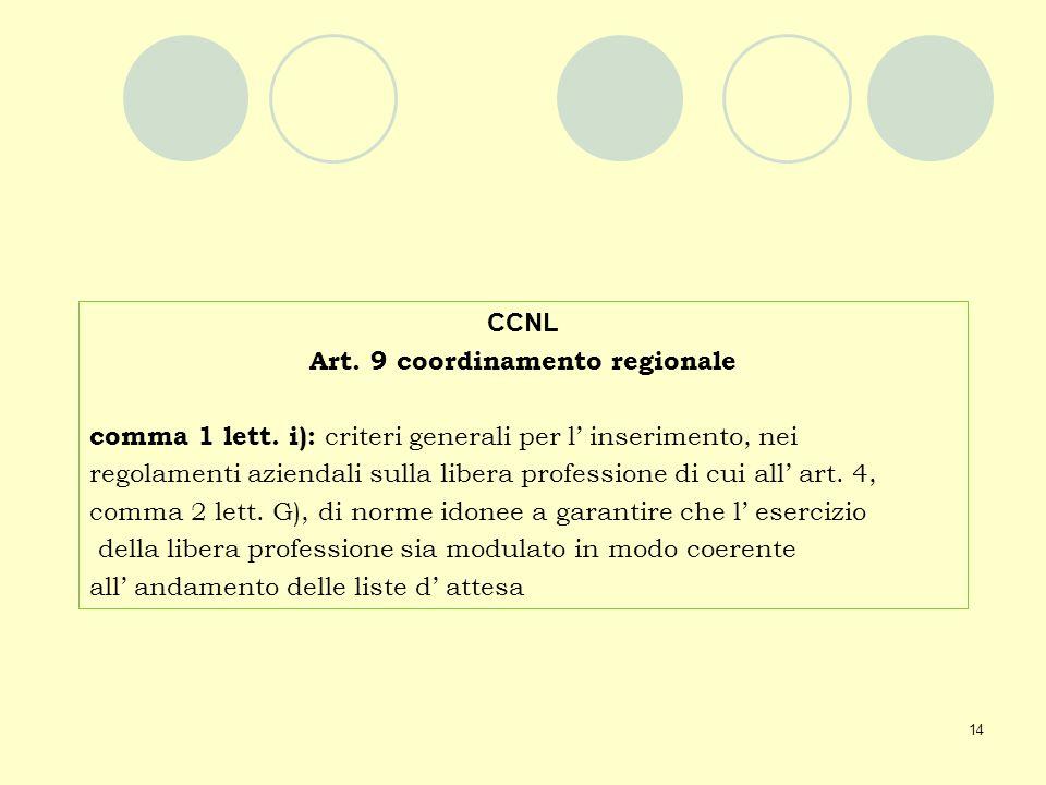 14 CCNL Art. 9 coordinamento regionale comma 1 lett. i): criteri generali per l inserimento, nei regolamenti aziendali sulla libera professione di cui