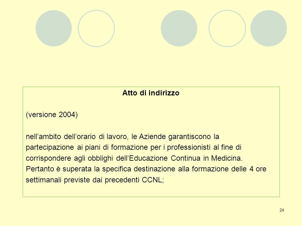 24 Atto di indirizzo (versione 2004) nellambito dellorario di lavoro, le Aziende garantiscono la partecipazione ai piani di formazione per i professio