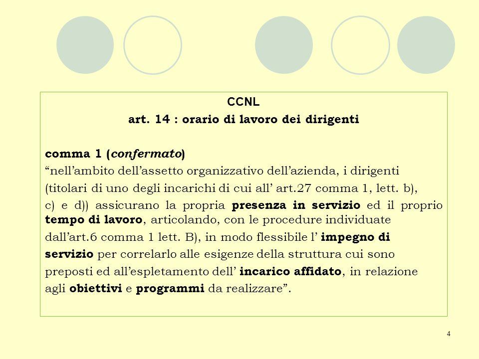 4 CCNL art. 14 : orario di lavoro dei dirigenti comma 1 ( confermato ) nellambito dellassetto organizzativo dellazienda, i dirigenti (titolari di uno