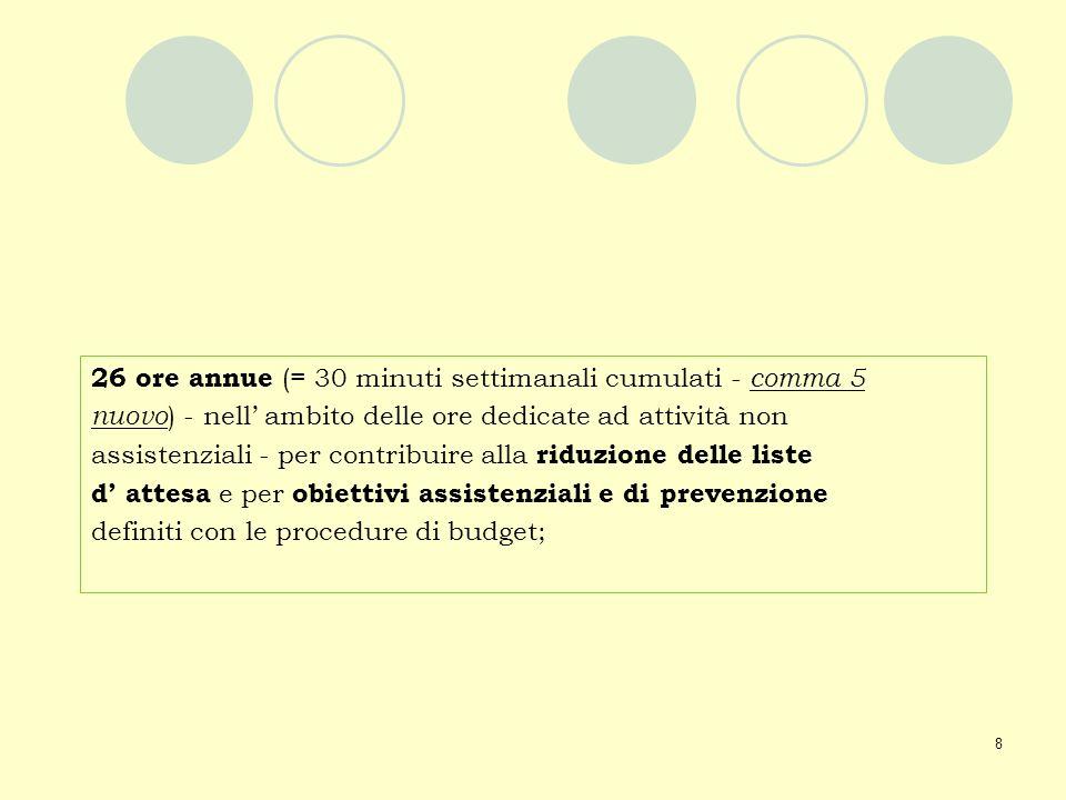 8 26 ore annue (= 30 minuti settimanali cumulati - comma 5 nuovo ) - nell ambito delle ore dedicate ad attività non assistenziali - per contribuire al