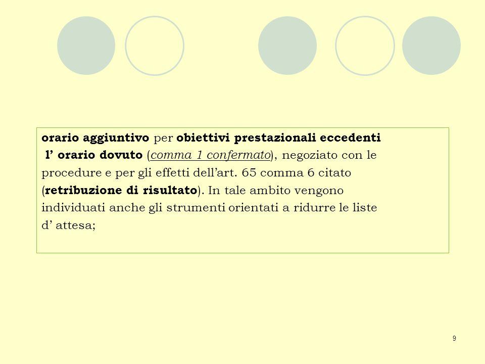9 orario aggiuntivo per obiettivi prestazionali eccedenti l orario dovuto ( comma 1 confermato ), negoziato con le procedure e per gli effetti dellart