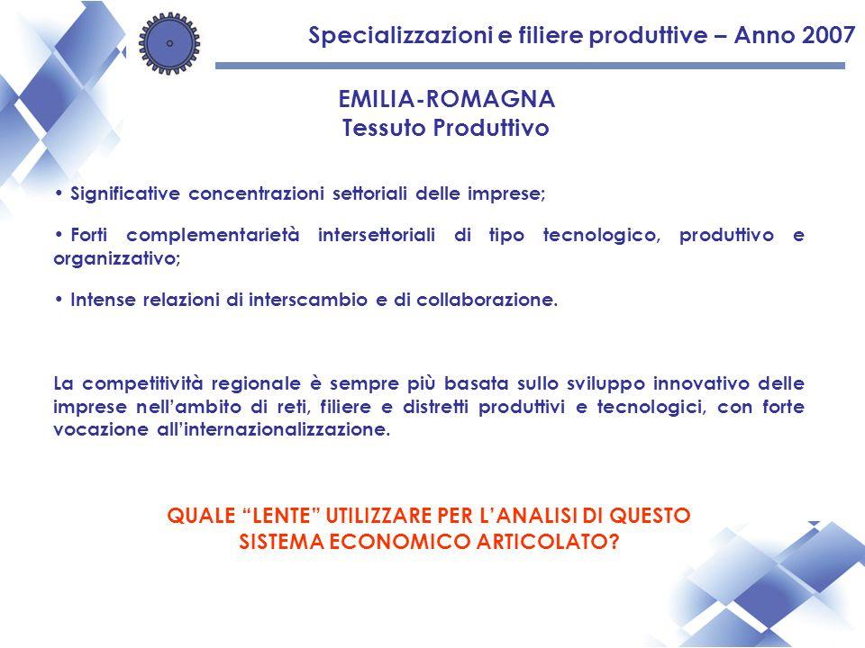Specializzazioni e filiere produttive – Anno 2007 EMILIA-ROMAGNA Tessuto Produttivo Significative concentrazioni settoriali delle imprese; Forti complementarietà intersettoriali di tipo tecnologico, produttivo e organizzativo; Intense relazioni di interscambio e di collaborazione.