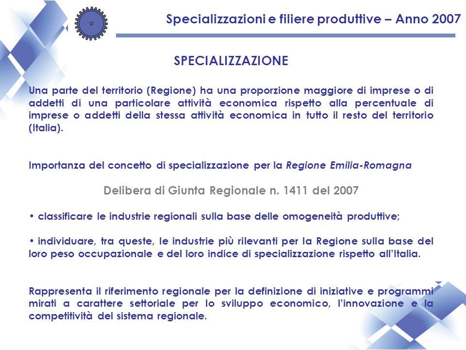 Specializzazioni e filiere produttive – Anno 2007 CRITERI INDIVIDUAZIONE SPECIALIZZAZIONI PRODUTTIVE REGIONALI (1)Misura di specializzazione del singolo comparto produttivo rispetto al contesto nazionale Indicatore: Valore dellindice di specializzazione (BALASSA); >1, specializzazione produttiva <1, despecializzazione produttiva =1 nessuna specializzazione (2) Rappresentatività del comparto produttivo nel contesto regionale Indicatore: Peso addetti comparto produttivo superiore al 2% rispetto al totale regionale del macrosettore economico di riferimento Almeno uno dei due criteri deve essere rispettato Aggiornamento dati: Censimento Industria e Servizi 2001 ASIA 2007