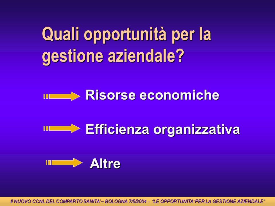 Risorse economiche Efficienza organizzativa Altre Quali opportunità per la gestione aziendale? Il NUOVO CCNL DEL COMPARTO SANITA – BOLOGNA 7/5/2004 -
