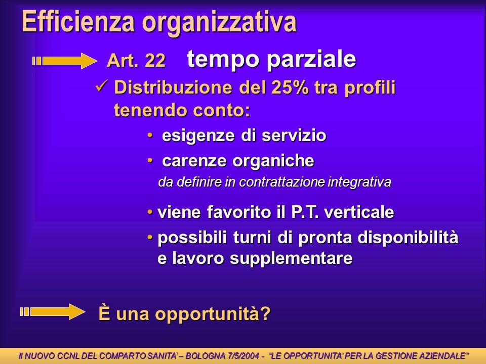Efficienza organizzativa Art. 22 tempo parziale Art. 22 tempo parziale Distribuzione del 25% tra profili tenendo conto: Distribuzione del 25% tra prof