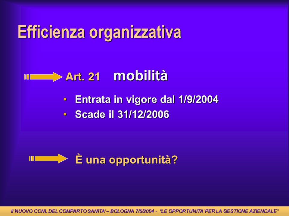 Efficienza organizzativa Art. 21 mobilità Entrata in vigore dal 1/9/2004Entrata in vigore dal 1/9/2004 Scade il 31/12/2006Scade il 31/12/2006 È una op