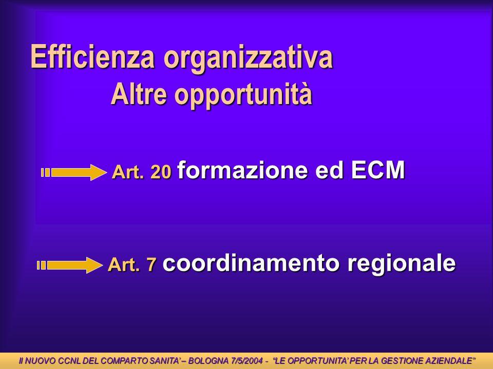 Efficienza organizzativa Altre opportunità Altre opportunità Art. 20 formazione ed ECM Art. 7 coordinamento regionale Il NUOVO CCNL DEL COMPARTO SANIT