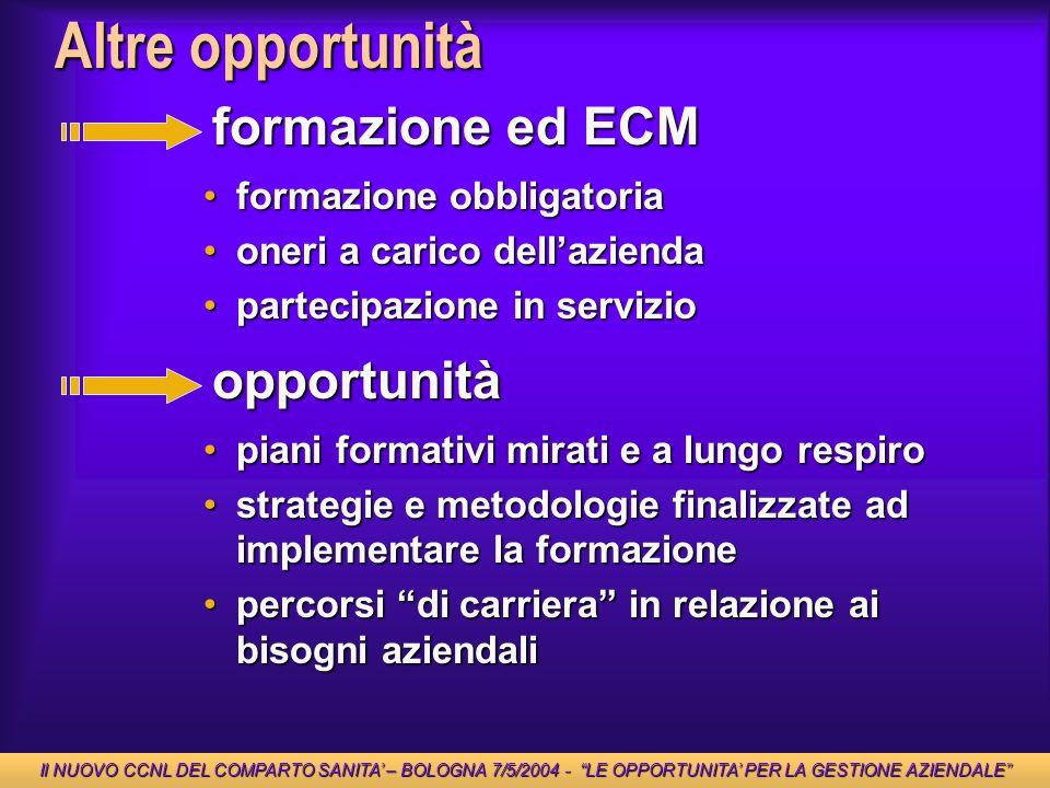 Altre opportunità formazione ed ECM formazione obbligatoriaformazione obbligatoria oneri a carico dellaziendaoneri a carico dellazienda partecipazione