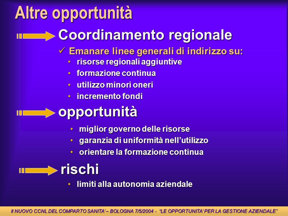Altre opportunità Coordinamento regionale Emanare linee generali di indirizzo su: Emanare linee generali di indirizzo su: risorse regionali aggiuntive