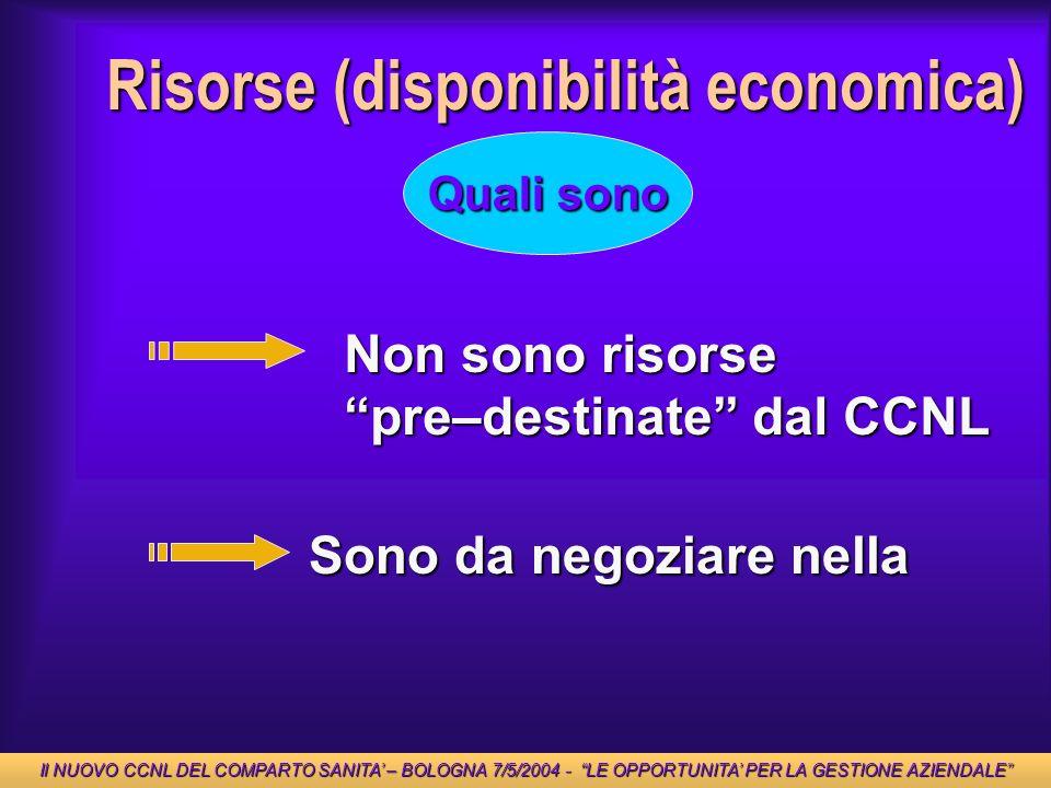 Non sono risorse pre–destinate dal CCNL Sono da negoziare nella contrattazione integrativa Risorse (disponibilità economica) Quali sono Il NUOVO CCNL