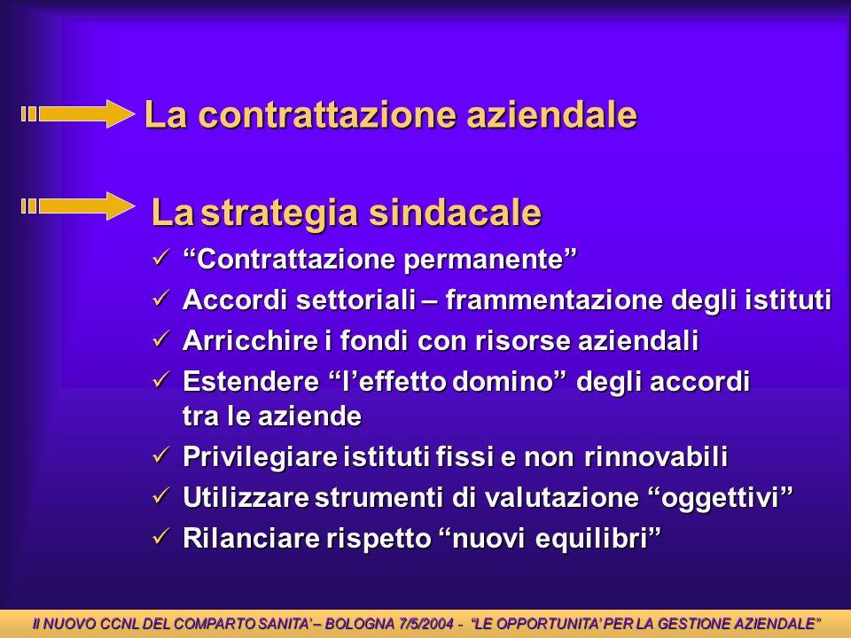 La contrattazione aziendale Lastrategia sindacale La strategia sindacale Contrattazione permanente Contrattazione permanente Accordi settoriali – fram