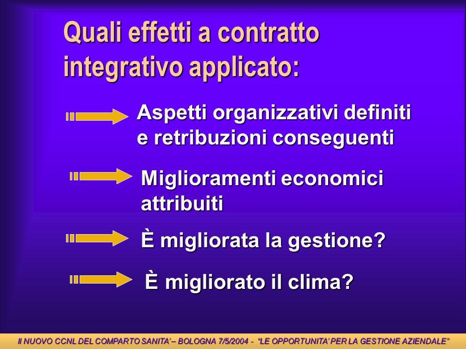 Aspetti organizzativi definiti e retribuzioni conseguenti Miglioramenti economici attribuiti È migliorata la gestione? Quali effetti a contratto integ