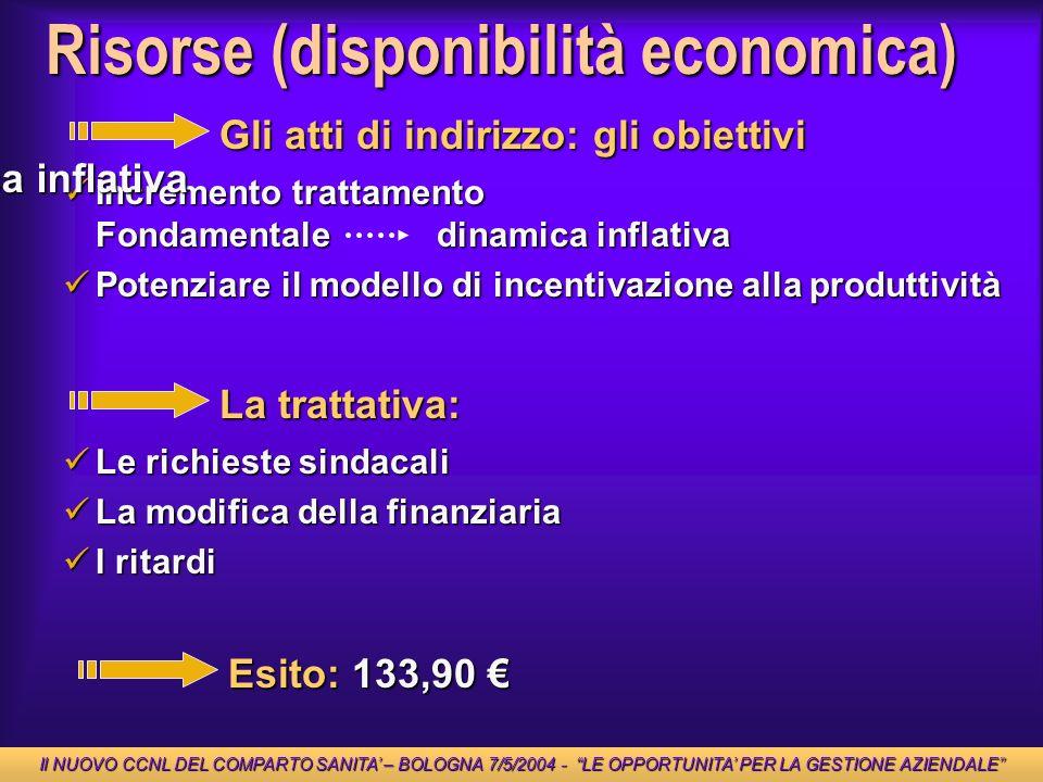 Risorse (disponibilità economica) Incremento trattamento Fondamentale dinamica inflativa Incremento trattamento Fondamentale dinamica inflativa Potenz