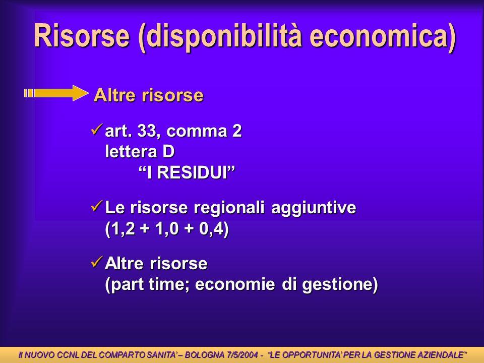 Risorse (disponibilità economica) Altre risorse art. 33, comma 2 lettera D I RESIDUI art. 33, comma 2 lettera D I RESIDUI Le risorse regionali aggiunt