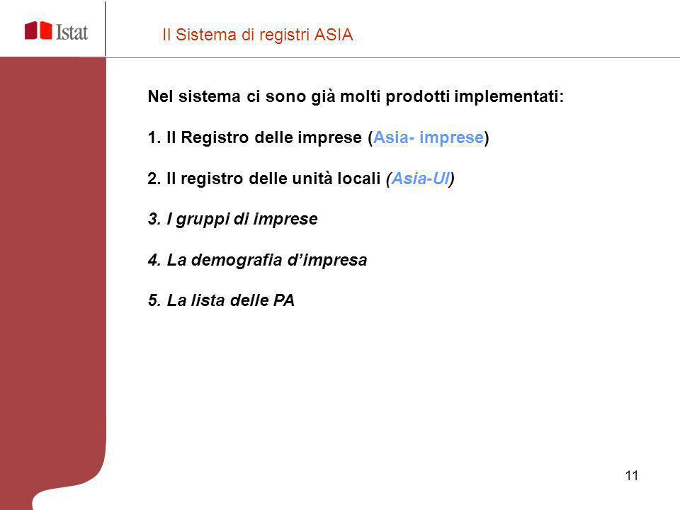 11 Il Sistema di registri ASIA Nel sistema ci sono già molti prodotti implementati: 1. Il Registro delle imprese (Asia- imprese) 2. Il registro delle