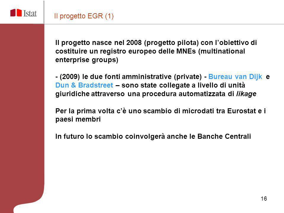 16 Il progetto EGR (1) Il progetto nasce nel 2008 (progetto pilota) con lobiettivo di costituire un registro europeo delle MNEs (multinational enterpr