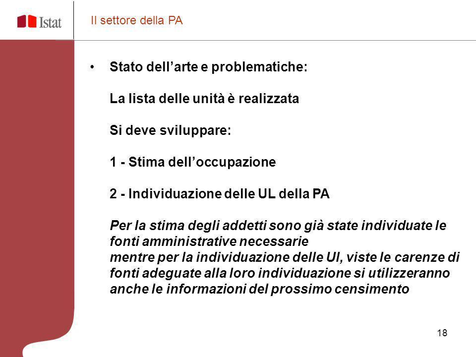 18 Il settore della PA Stato dellarte e problematiche: La lista delle unità è realizzata Si deve sviluppare: 1 - Stima delloccupazione 2 - Individuazi