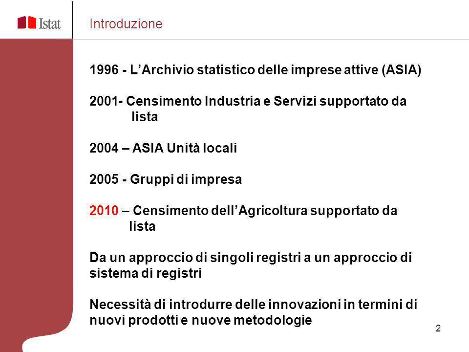 2 Introduzione 1996 - LArchivio statistico delle imprese attive (ASIA) 2001- Censimento Industria e Servizi supportato da lista 2004 – ASIA Unità loca