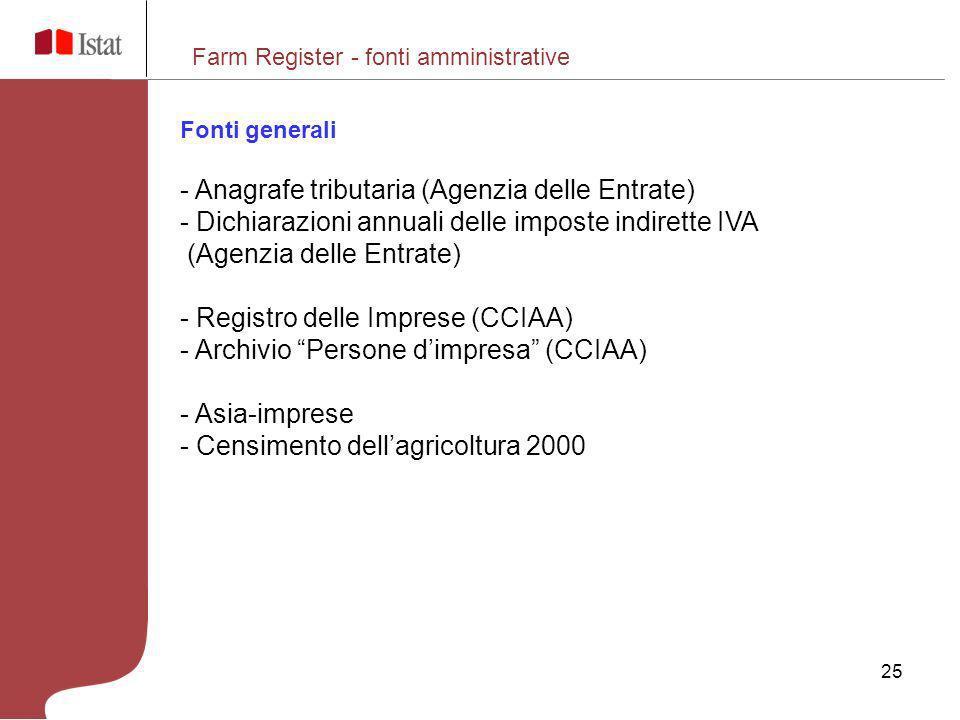 25 Farm Register - fonti amministrative Fonti generali - Anagrafe tributaria (Agenzia delle Entrate) - Dichiarazioni annuali delle imposte indirette I