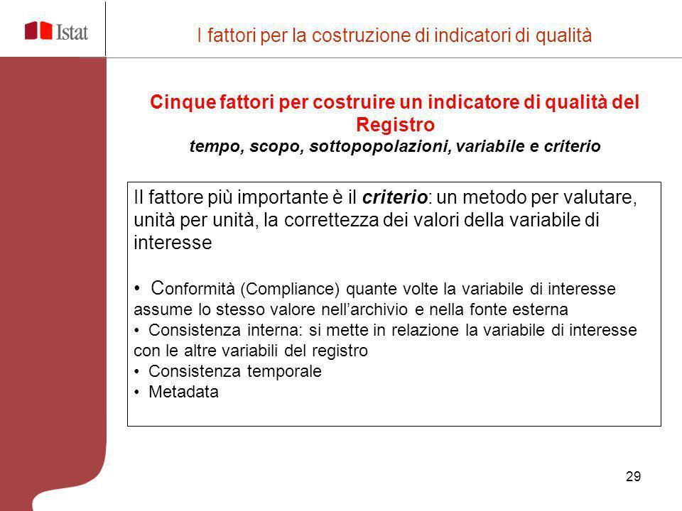 29 I fattori per la costruzione di indicatori di qualità La qualità del registro ASIA A methodological process for assessing variables coming from adm
