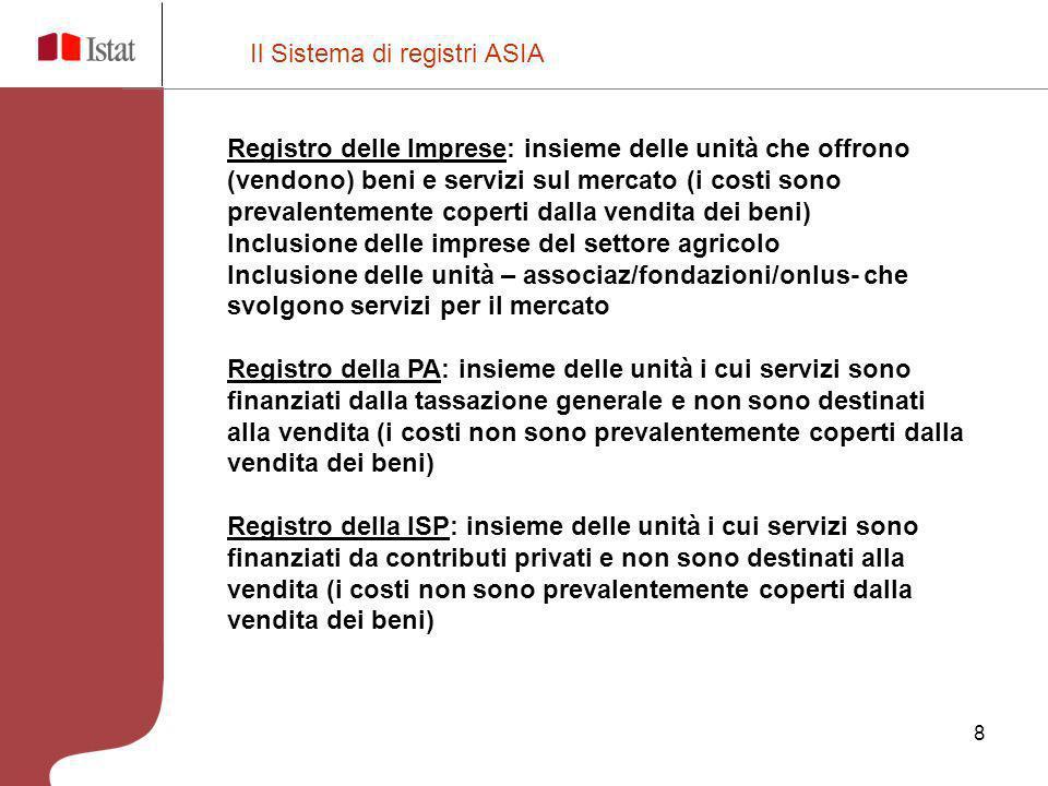 8 Il Sistema di registri ASIA Registro delle Imprese: insieme delle unità che offrono (vendono) beni e servizi sul mercato (i costi sono prevalentemen
