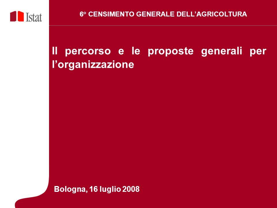 1 5 Marzo 2007 Il percorso e le proposte generali per lorganizzazione 6° CENSIMENTO GENERALE DELLAGRICOLTURA Bologna, 16 luglio 2008