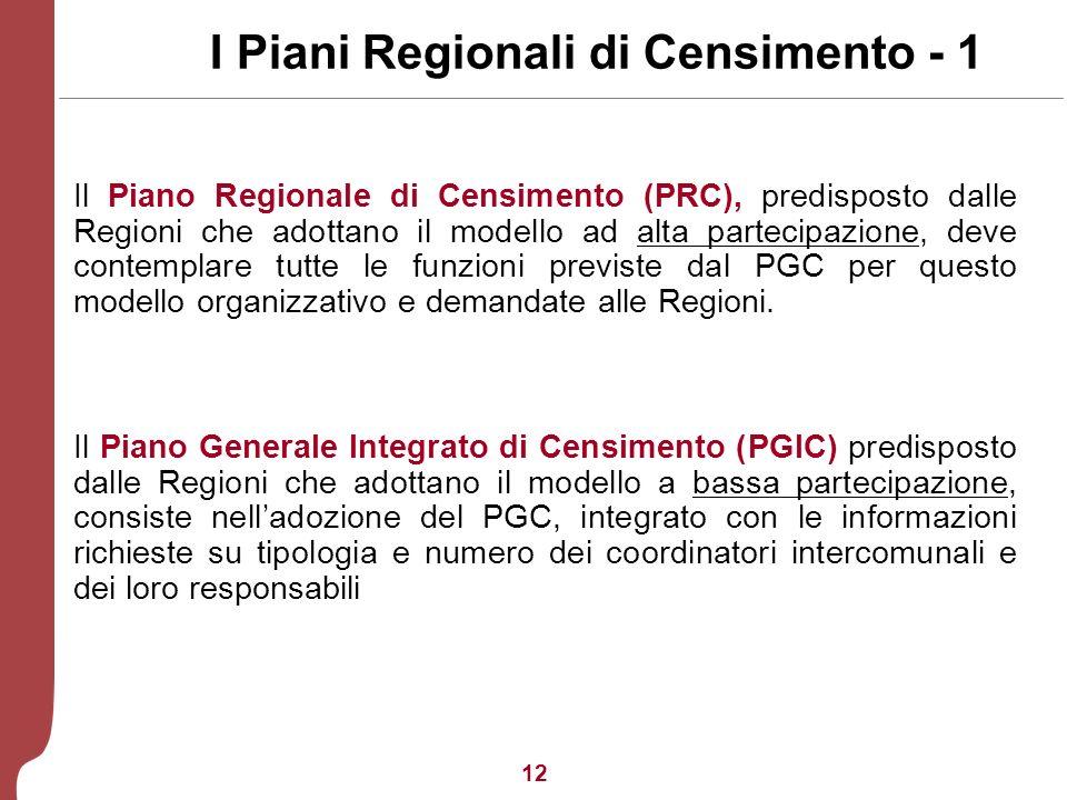 12 I Piani Regionali di Censimento - 1 Il Piano Regionale di Censimento (PRC), predisposto dalle Regioni che adottano il modello ad alta partecipazione, deve contemplare tutte le funzioni previste dal PGC per questo modello organizzativo e demandate alle Regioni.