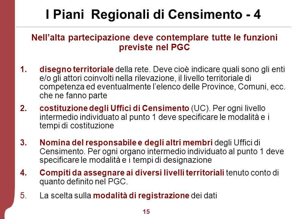 15 I Piani Regionali di Censimento - 4 Nellalta partecipazione deve contemplare tutte le funzioni previste nel PGC 1.disegno territoriale della rete.