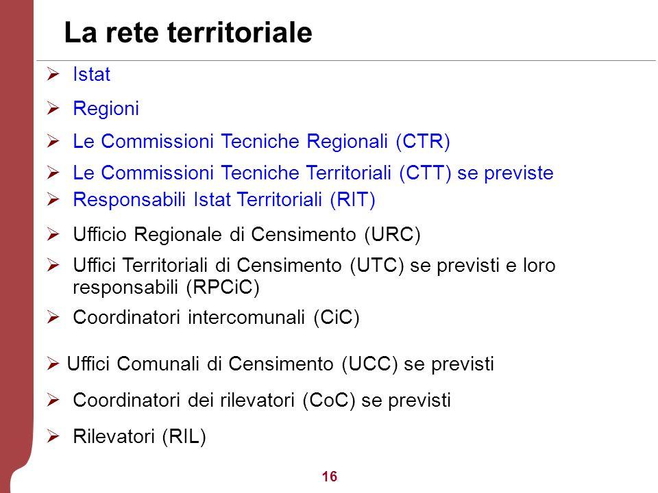 16 La rete territoriale Ufficio Regionale di Censimento (URC) Coordinatori intercomunali (CiC) Coordinatori dei rilevatori (CoC) se previsti Rilevatori (RIL) Uffici Territoriali di Censimento (UTC) se previsti e loro responsabili (RPCiC) Regioni Istat Le Commissioni Tecniche Regionali (CTR) Le Commissioni Tecniche Territoriali (CTT) se previste Responsabili Istat Territoriali (RIT) Uffici Comunali di Censimento (UCC) se previsti