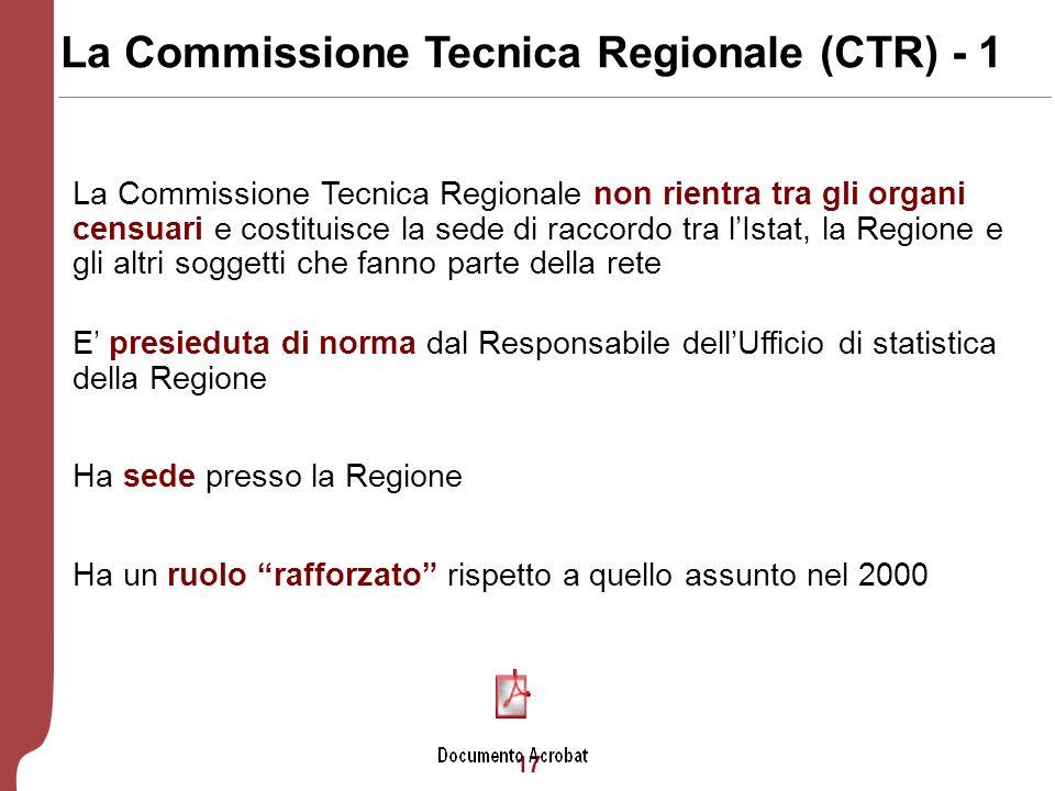 17 La Commissione Tecnica Regionale (CTR) - 1 La Commissione Tecnica Regionale non rientra tra gli organi censuari e costituisce la sede di raccordo tra lIstat, la Regione e gli altri soggetti che fanno parte della rete E presieduta di norma dal Responsabile dellUfficio di statistica della Regione Ha sede presso la Regione Ha un ruolo rafforzato rispetto a quello assunto nel 2000