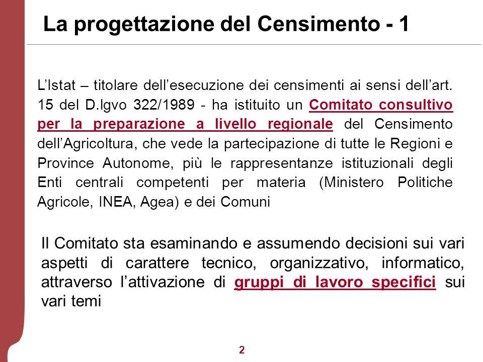 2 LIstat – titolare dellesecuzione dei censimenti ai sensi dellart.