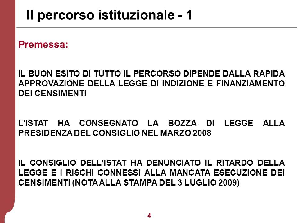 4 Il percorso istituzionale - 1 Premessa: IL BUON ESITO DI TUTTO IL PERCORSO DIPENDE DALLA RAPIDA APPROVAZIONE DELLA LEGGE DI INDIZIONE E FINANZIAMENTO DEI CENSIMENTI LISTAT HA CONSEGNATO LA BOZZA DI LEGGE ALLA PRESIDENZA DEL CONSIGLIO NEL MARZO 2008 IL CONSIGLIO DELLISTAT HA DENUNCIATO IL RITARDO DELLA LEGGE E I RISCHI CONNESSI ALLA MANCATA ESECUZIONE DEI CENSIMENTI (NOTA ALLA STAMPA DEL 3 LUGLIO 2009)