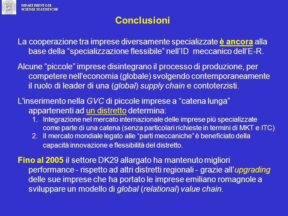 La cooperazione tra imprese diversamente specializzate è ancora alla base della specializzazione flessibile nellID meccanico dellE-R.