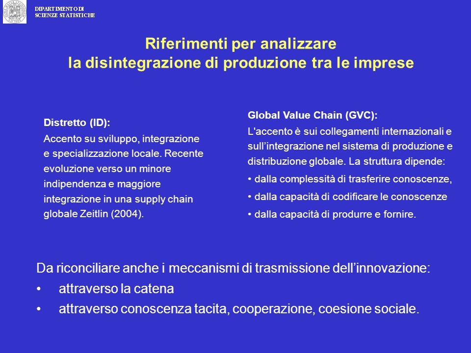 Riferimenti per analizzare la disintegrazione di produzione tra le imprese Da riconciliare anche i meccanismi di trasmissione dellinnovazione: attraverso la catena attraverso conoscenza tacita, cooperazione, coesione sociale.
