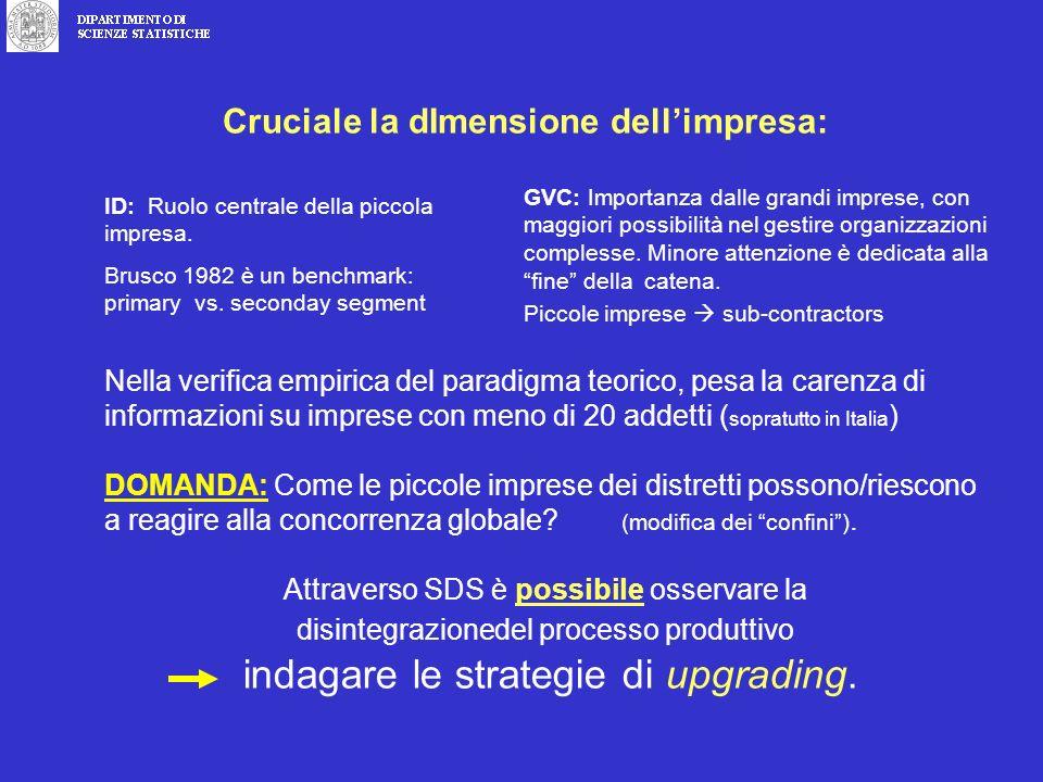 Cruciale la dImensione dellimpresa: ID: Ruolo centrale della piccola impresa.