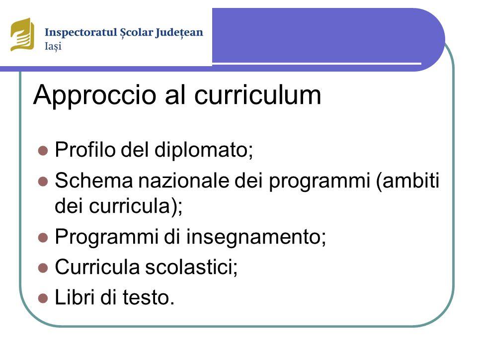 Approccio al curriculum Profilo del diplomato; Schema nazionale dei programmi (ambiti dei curricula); Programmi di insegnamento; Curricula scolastici; Libri di testo.