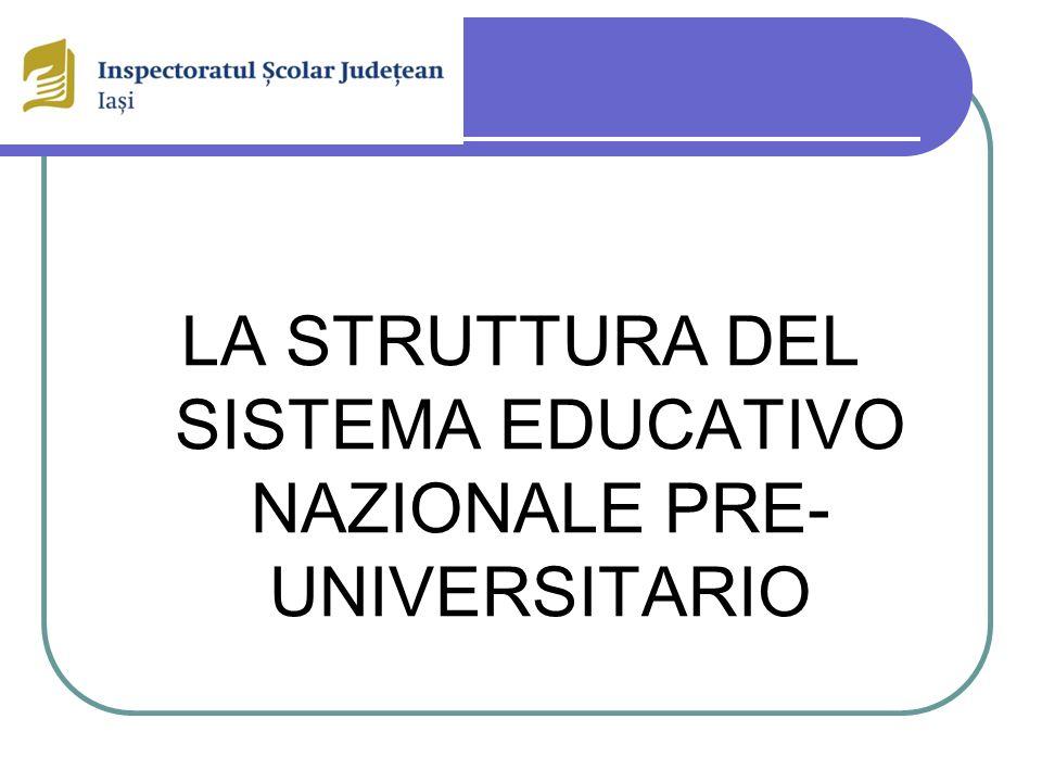LA STRUTTURA DEL SISTEMA EDUCATIVO NAZIONALE PRE- UNIVERSITARIO