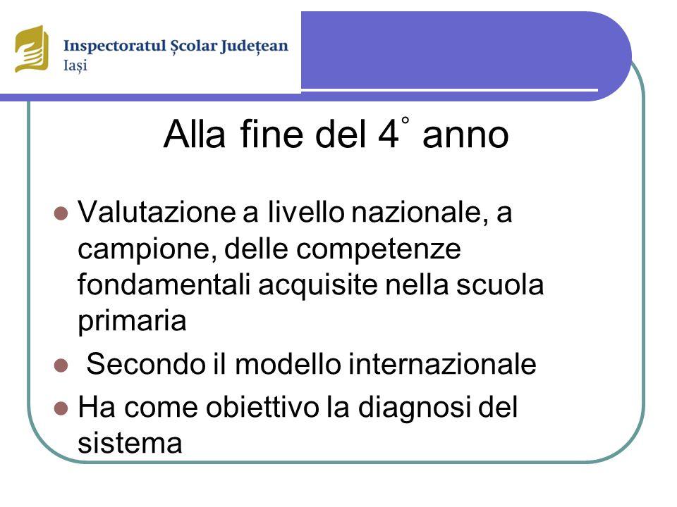 Alla fine del 4 ° anno Valutazione a livello nazionale, a campione, delle competenze fondamentali acquisite nella scuola primaria Secondo il modello internazionale Ha come obiettivo la diagnosi del sistema