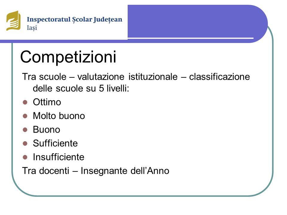 Competizioni Tra scuole – valutazione istituzionale – classificazione delle scuole su 5 livelli: Ottimo Molto buono Buono Sufficiente Insufficiente Tra docenti – Insegnante dellAnno