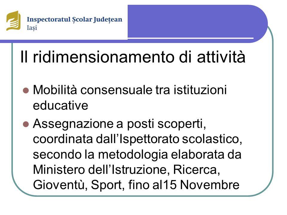 Il ridimensionamento di attività Mobilità consensuale tra istituzioni educative Assegnazione a posti scoperti, coordinata dallIspettorato scolastico, secondo la metodologia elaborata da Ministero dellIstruzione, Ricerca, Gioventù, Sport, fino al15 Novembre