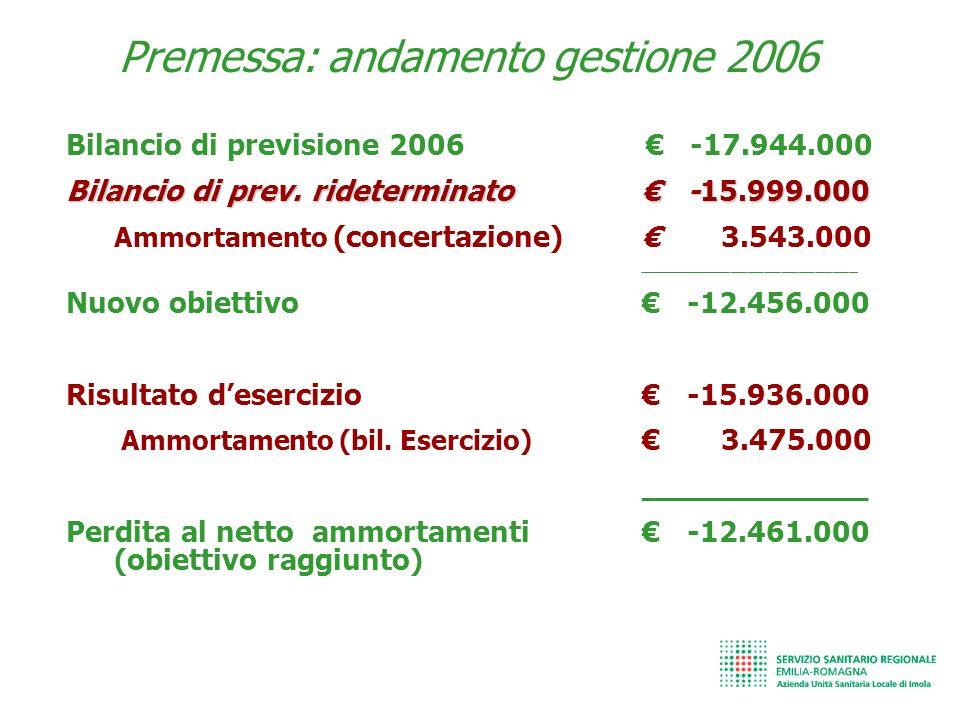Premessa: andamento gestione 2006 Bilancio di previsione 2006 -17.944.000 Bilancio di prev.