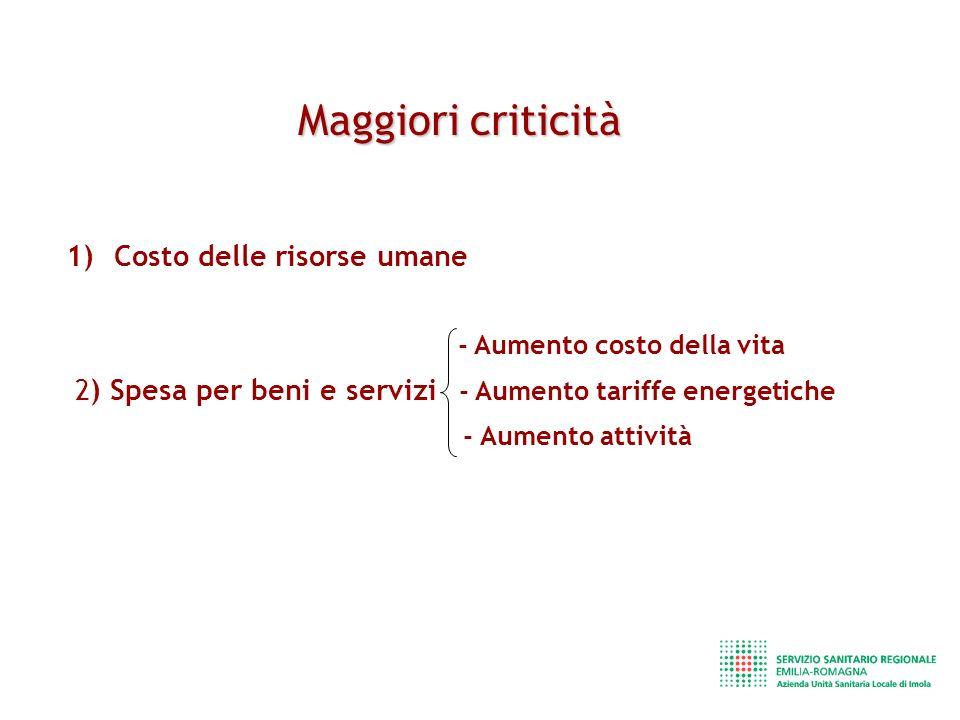 Maggiori criticità 1)Costo delle risorse umane - Aumento costo della vita 2) Spesa per beni e servizi - Aumento tariffe energetiche - Aumento attività