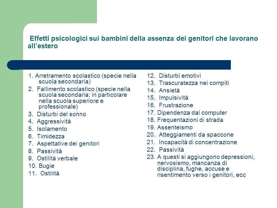 Effetti psicologici sui bambini della assenza dei genitori che lavorano allestero 1.
