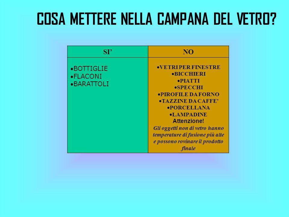 I benefici dalla raccolta e riciclo del vetro in Italia, in termini ambientali e produttivi, hanno generato benefici pari a 1,2 miliardi di euro.