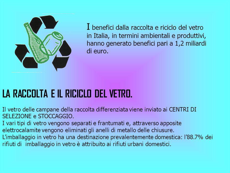 I benefici dalla raccolta e riciclo del vetro in Italia, in termini ambientali e produttivi, hanno generato benefici pari a 1,2 miliardi di euro. LA R