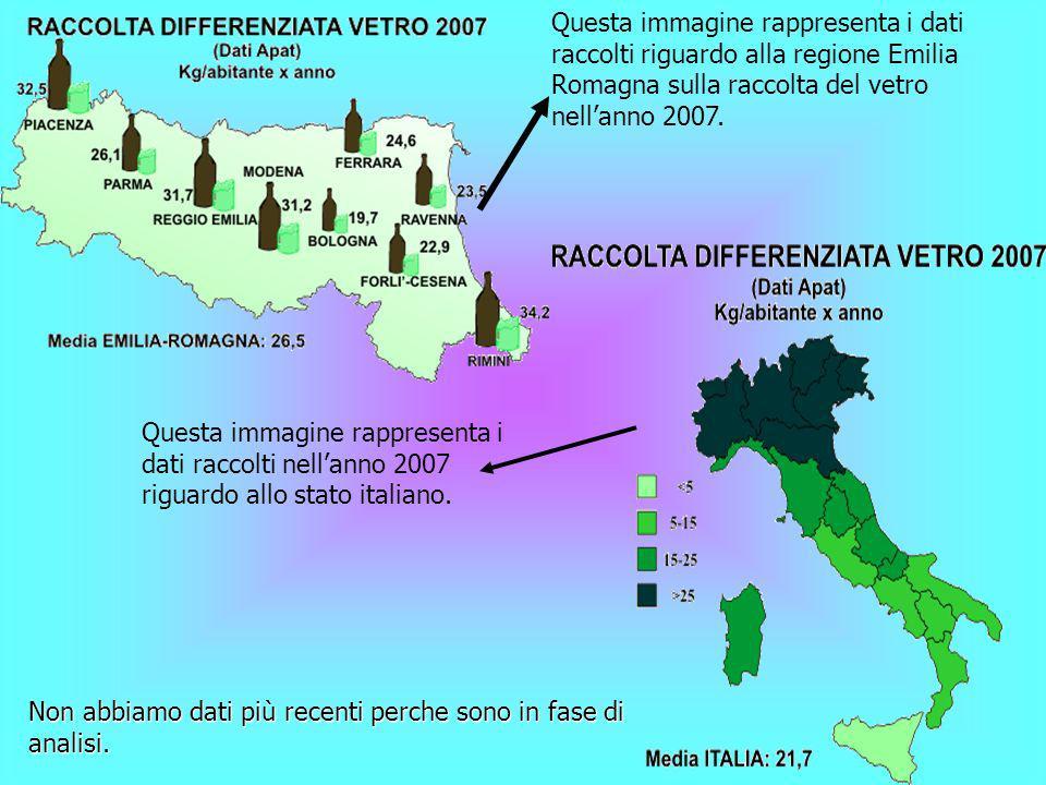Questa immagine rappresenta i dati raccolti riguardo alla regione Emilia Romagna sulla raccolta del vetro nellanno 2007. Questa immagine rappresenta i