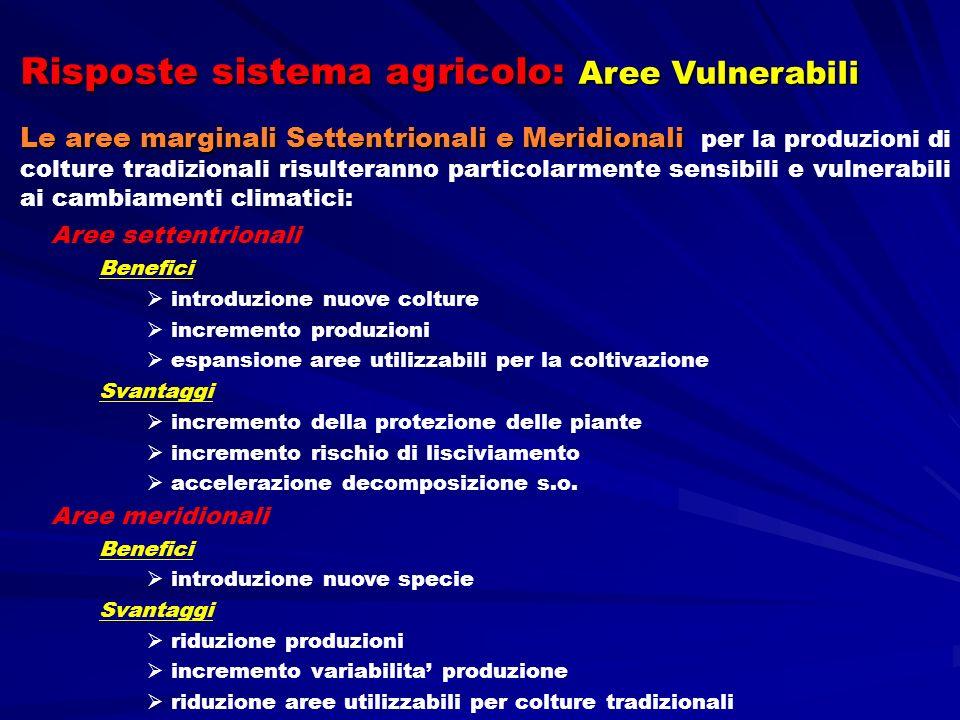 Risposte sistema agricolo: Aree Vulnerabili Aree settentrionali Benefici introduzione nuove colture incremento produzioni espansione aree utilizzabili