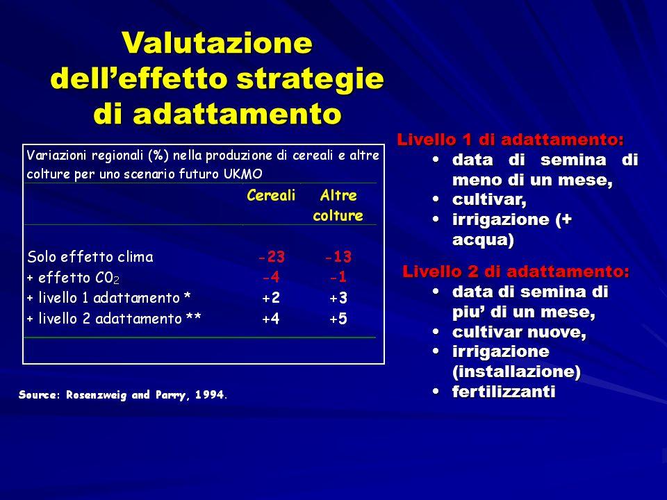 Valutazione delleffetto strategie di adattamento Livello 1 di adattamento: data di semina di meno di un mese,data di semina di meno di un mese, cultiv