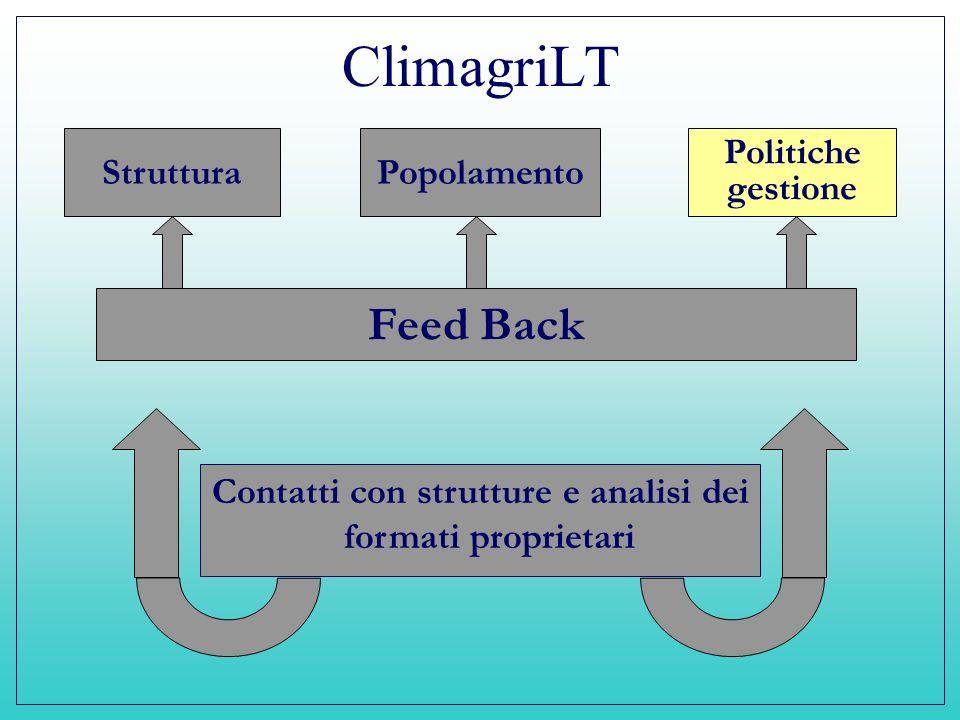 ClimagriLT PopolamentoStruttura Contatti con strutture e analisi dei formati proprietari Politiche gestione Feed Back