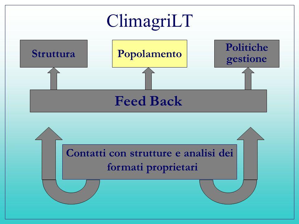 ClimagriLT Popolamento Struttura Contatti con strutture e analisi dei formati proprietari Politiche gestione Feed Back
